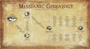 Messianic Geneology